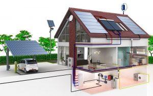 saules jegaines saules elektrines su parama saules moduliai inverteriai keitikliai