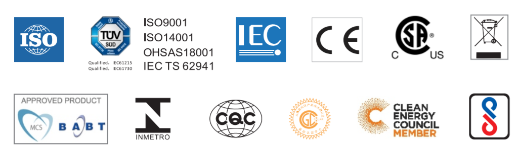 Risen saules moduliu sertifikatai ir kokybes zenklai