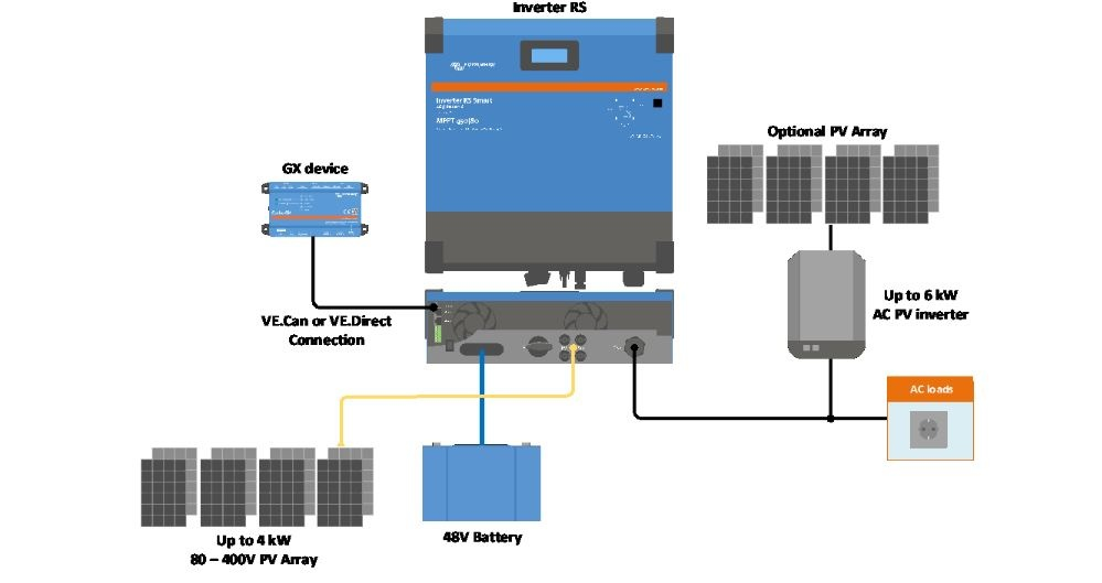 Victron autonomine saules elektrine schema