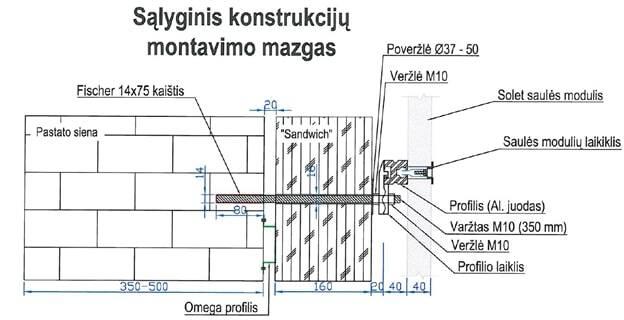 moduliu tvirtinimas prie pastato fasado