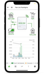 Tigo Energy Intelligence platforma telefone